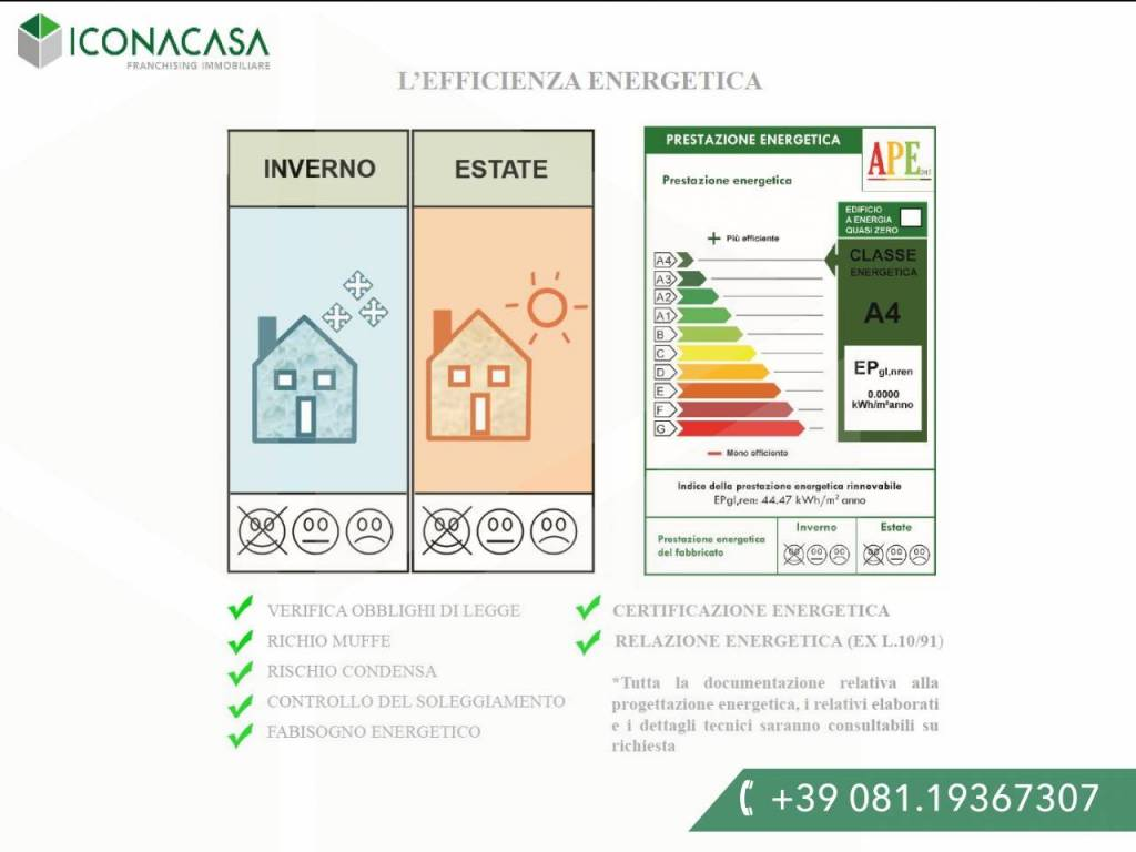 Appartamento in vendita a Parete, 4 locali, Trattative riservate | PortaleAgenzieImmobiliari.it