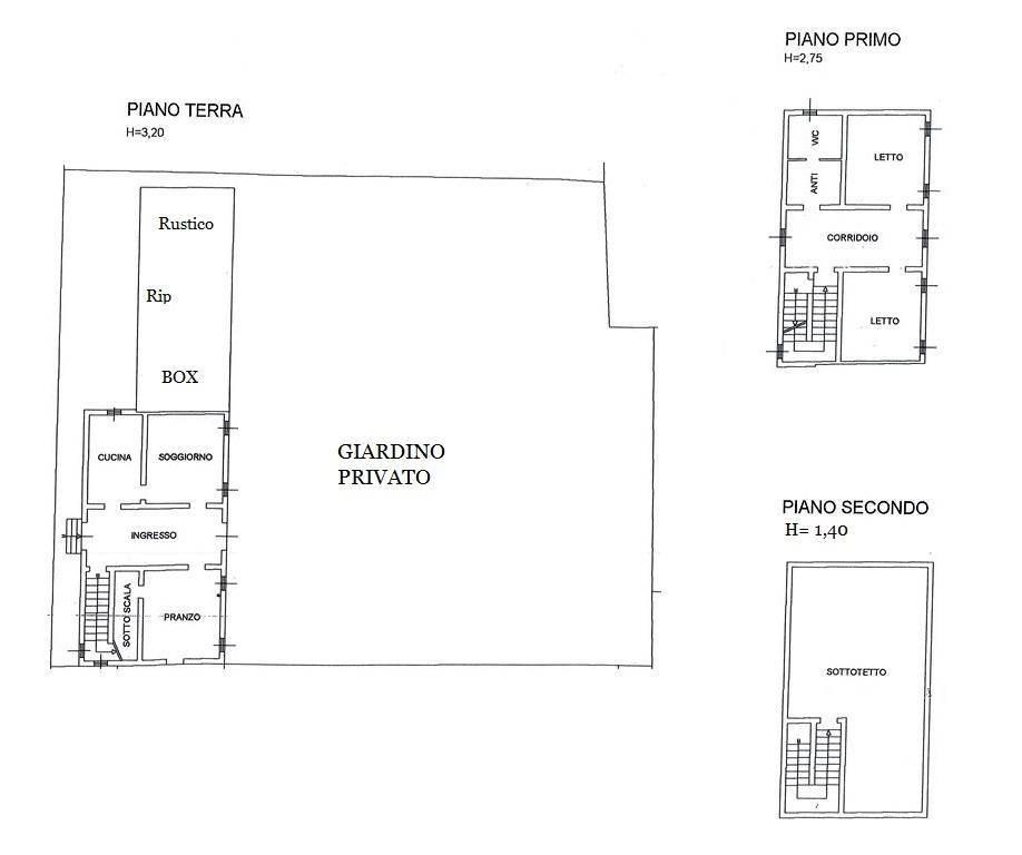 Villa da ristrutturare in vendita Rif. 4447307